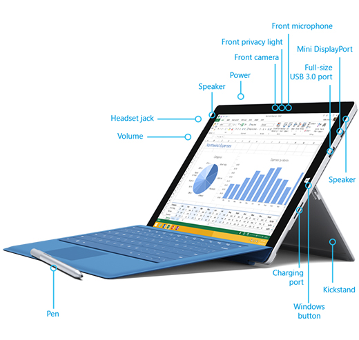 Surface Pro 3 Features