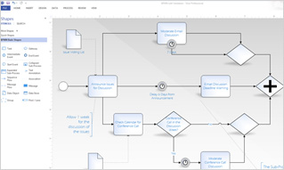 Enhance process management with advanced features and support for BPMN 2.0